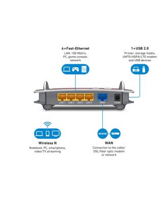 FRITZ!Box 4020 WiFi-router