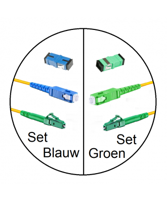 Glasvezelkabel-set compleet (BLAUW en GROEN)
