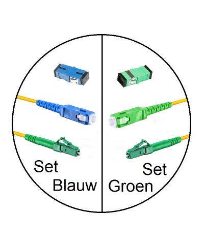 Glasvezelkabel-set compleet (BLAUW en GROEN) (kabel met koppelblok)